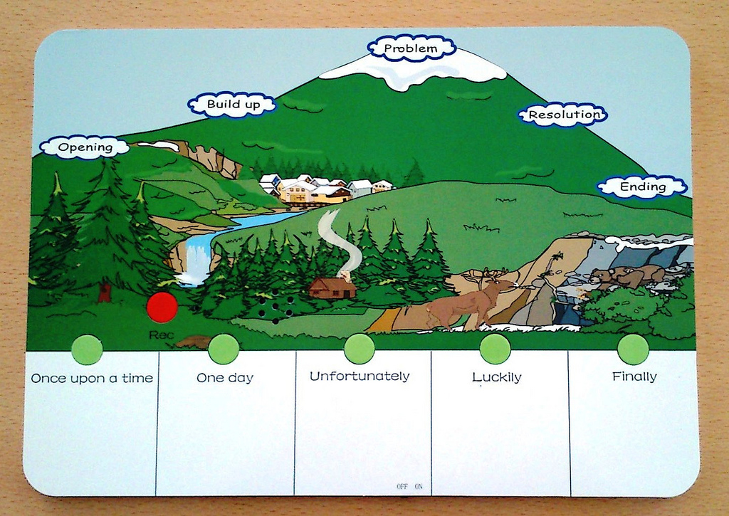 Recordable story board